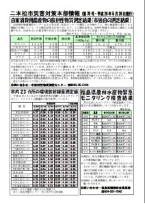05二本松市災害対策本部情報第78号